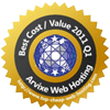 Best Value Cost Hosting Provider in 2011Q1